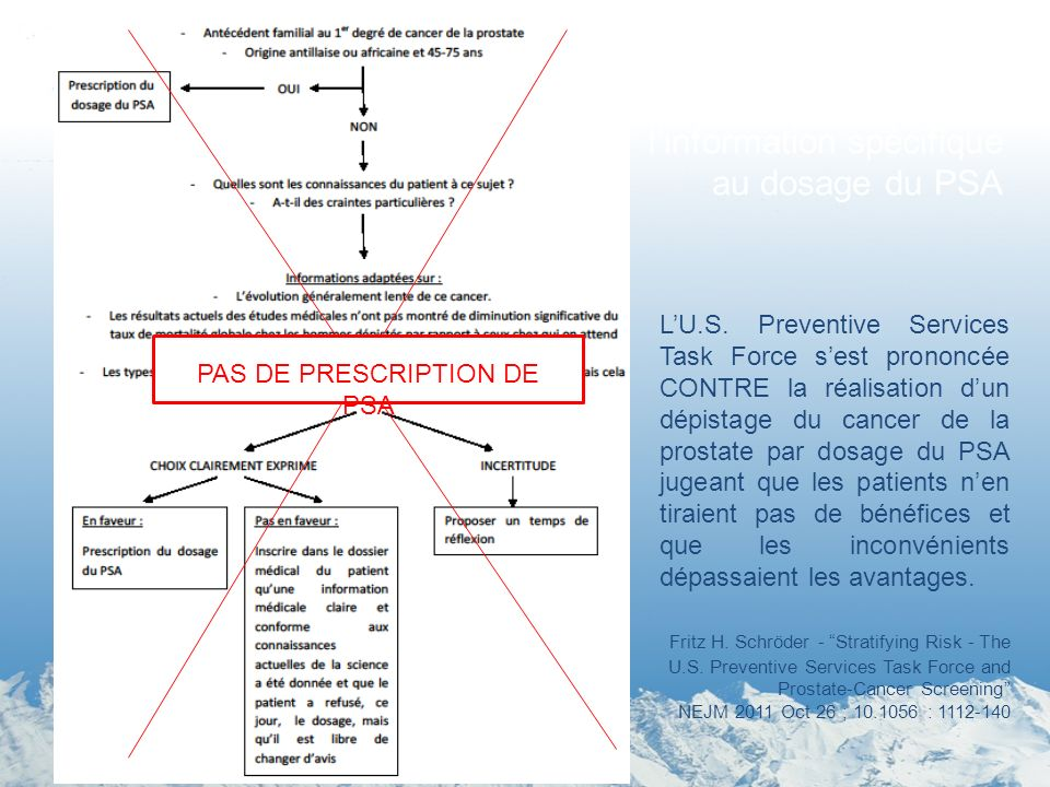 PAS DE PRESCRIPTION DE PSA