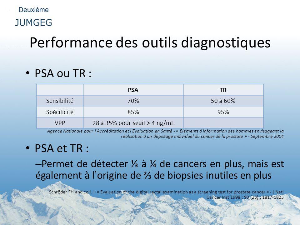 Performance des outils diagnostiques