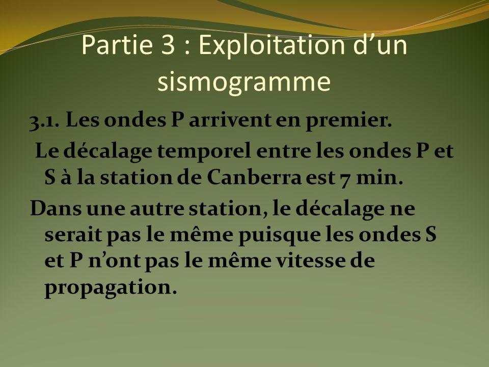 Partie 3 : Exploitation d'un sismogramme