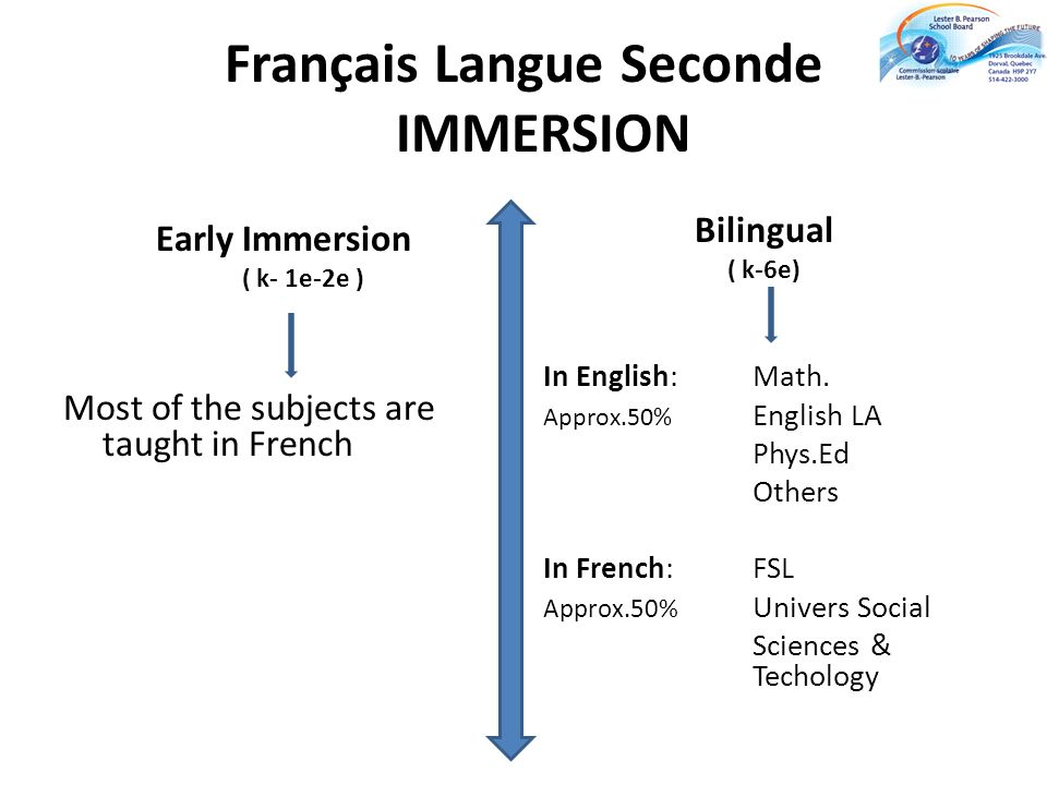 Français Langue Seconde IMMERSION