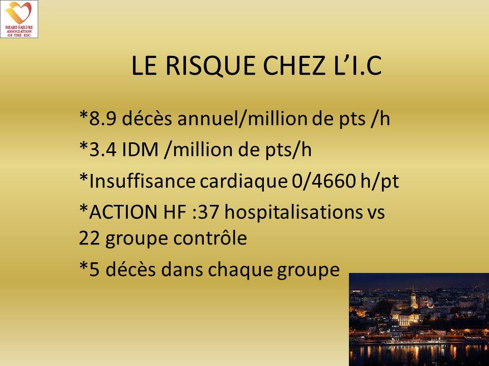 LE RISQUE CHEZ L'I.C *8.9 décès annuel/million de pts /h