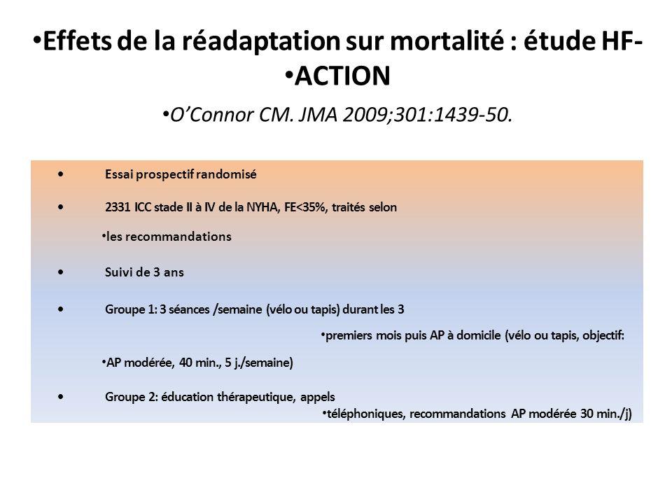 Effets de la réadaptation sur mortalité : étude HF-