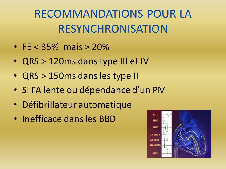 RECOMMANDATIONS POUR LA RESYNCHRONISATION