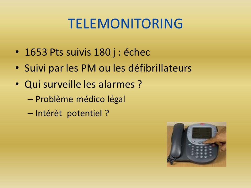 TELEMONITORING 1653 Pts suivis 180 j : échec