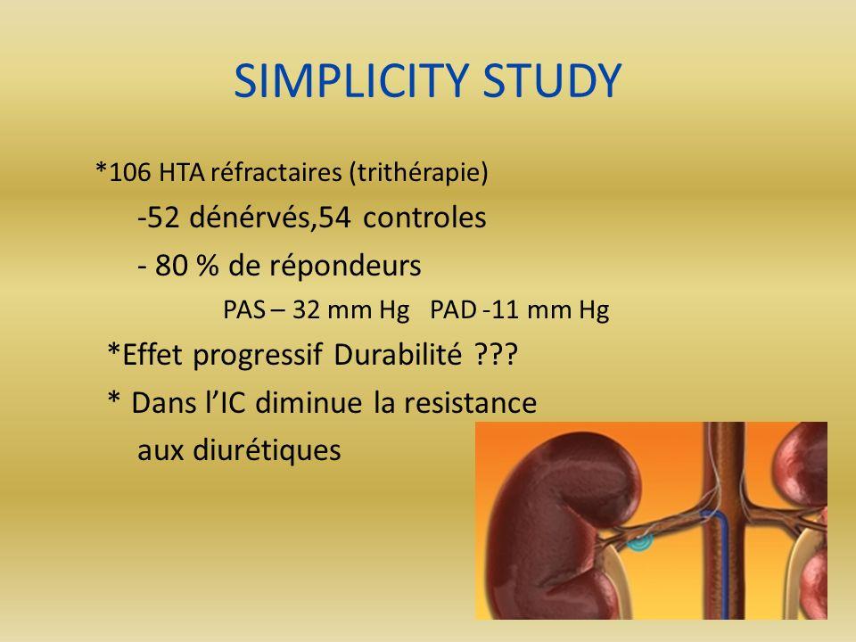 SIMPLICITY STUDY -52 dénérvés,54 controles - 80 % de répondeurs