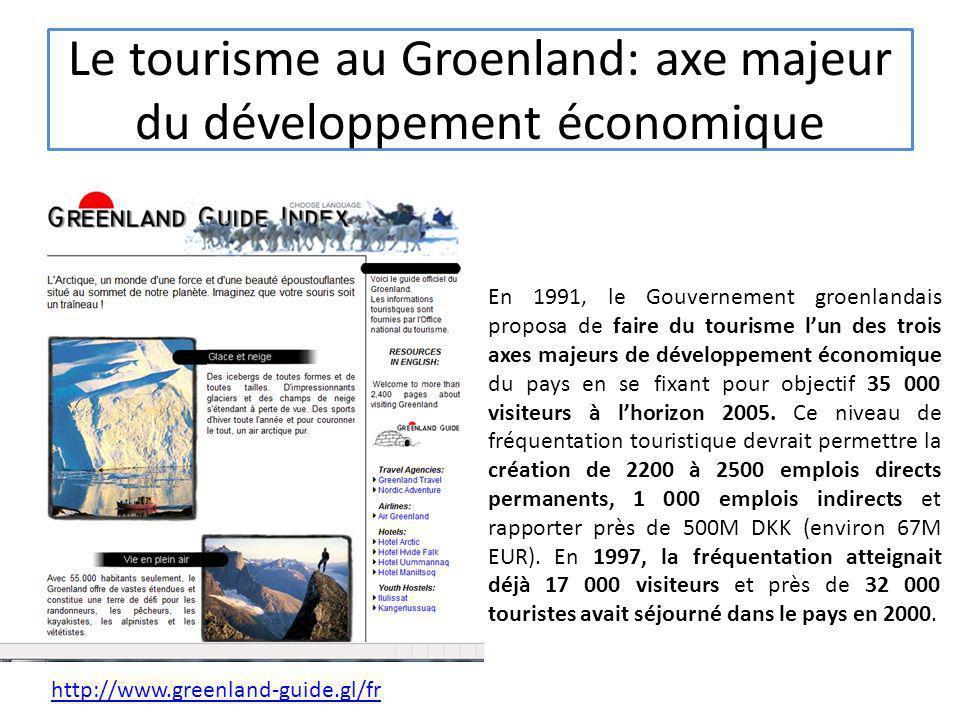 Le tourisme au Groenland: axe majeur du développement économique
