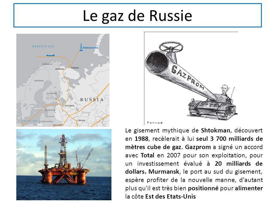 Le gaz de Russie