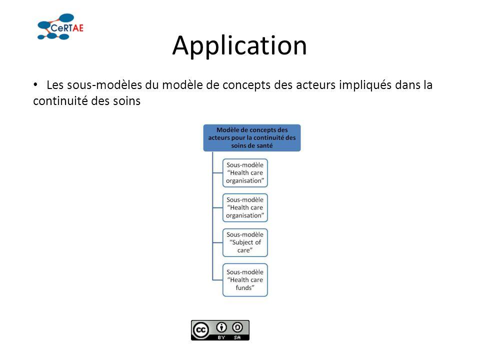 Application Les sous-modèles du modèle de concepts des acteurs impliqués dans la continuité des soins.