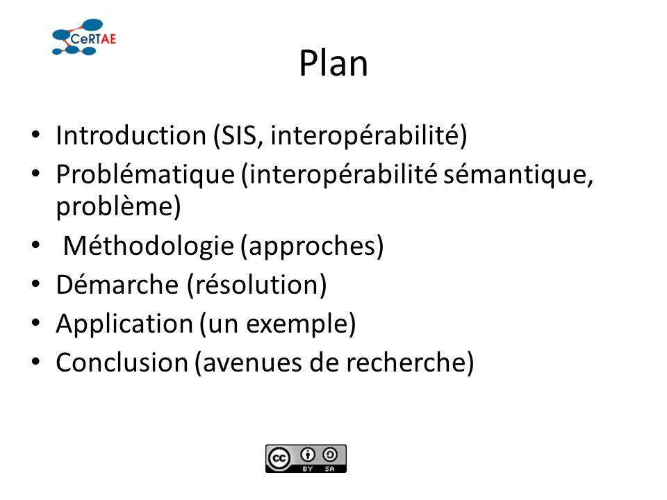 Plan Introduction (SIS, interopérabilité)