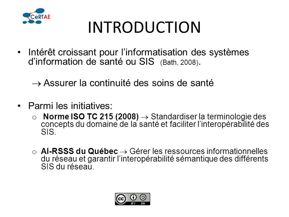 INTRODUCTION Intérêt croissant pour l'informatisation des systèmes d'information de santé ou SIS (Bath, 2008).