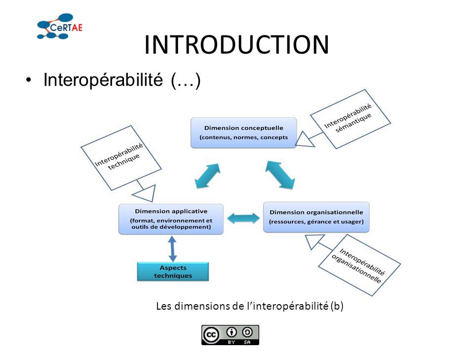 Les dimensions de l'interopérabilité (b)