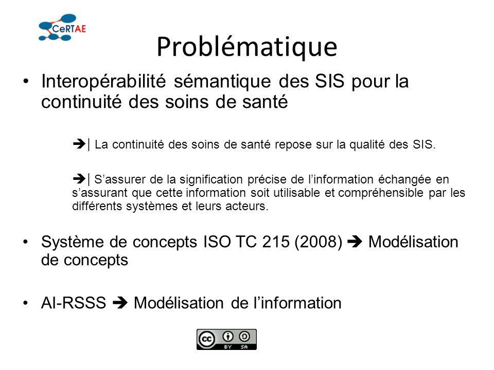 Problématique Interopérabilité sémantique des SIS pour la continuité des soins de santé.