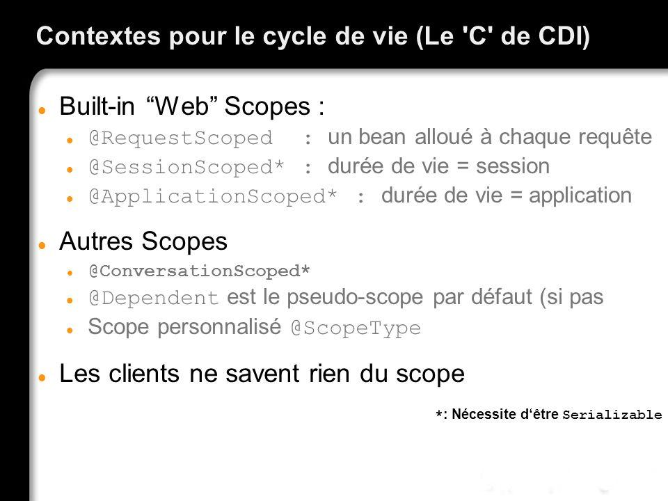 Contextes pour le cycle de vie (Le C de CDI)