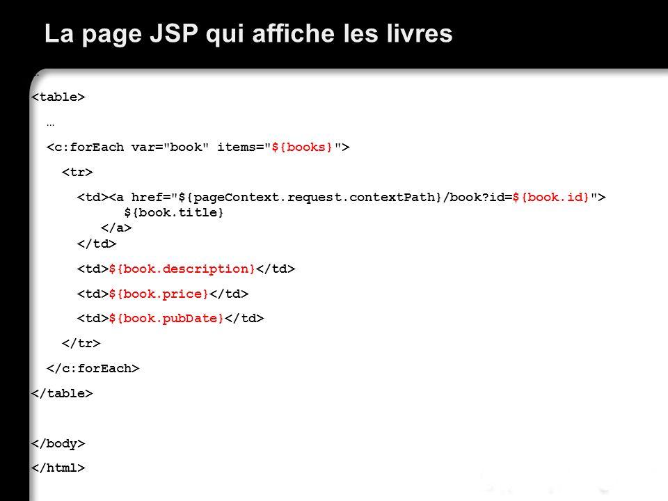 La page JSP qui affiche les livres
