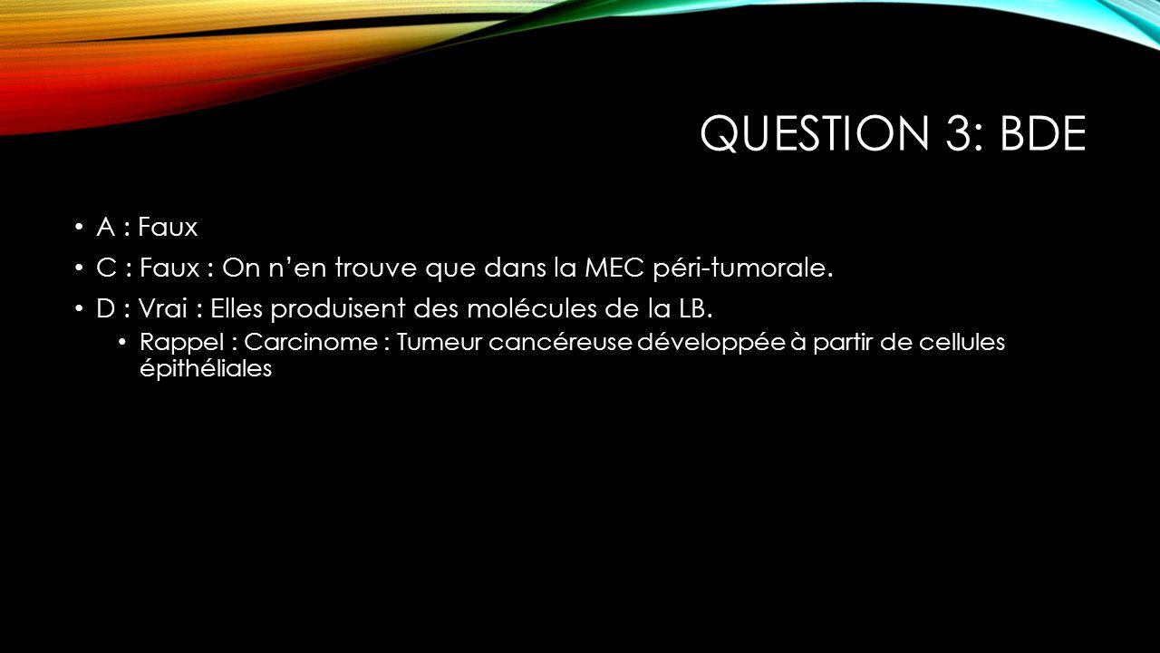 Question 3: BDE A : Faux. C : Faux : On n'en trouve que dans la MEC péri-tumorale. D : Vrai : Elles produisent des molécules de la LB.