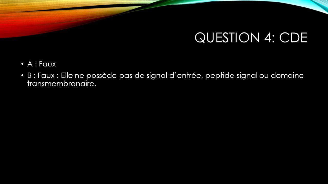 Question 4: CDE A : Faux.