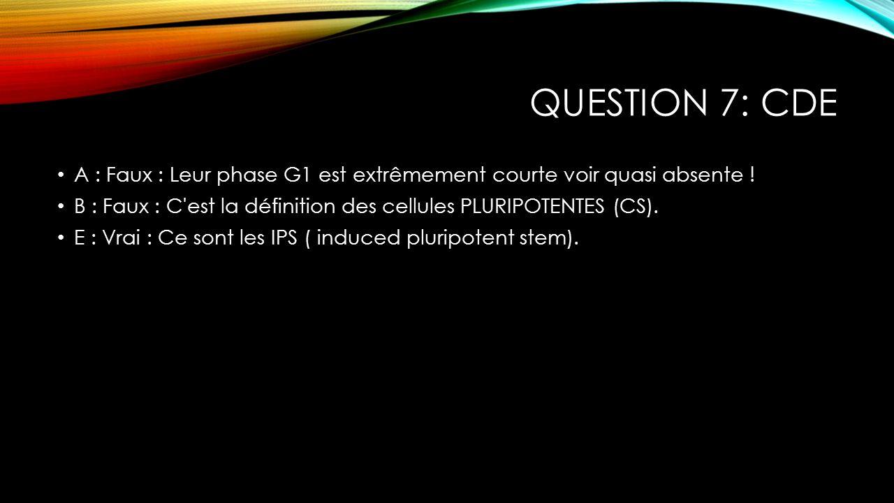 Question 7: CDE A : Faux : Leur phase G1 est extrêmement courte voir quasi absente ! B : Faux : C est la définition des cellules PLURIPOTENTES (CS).