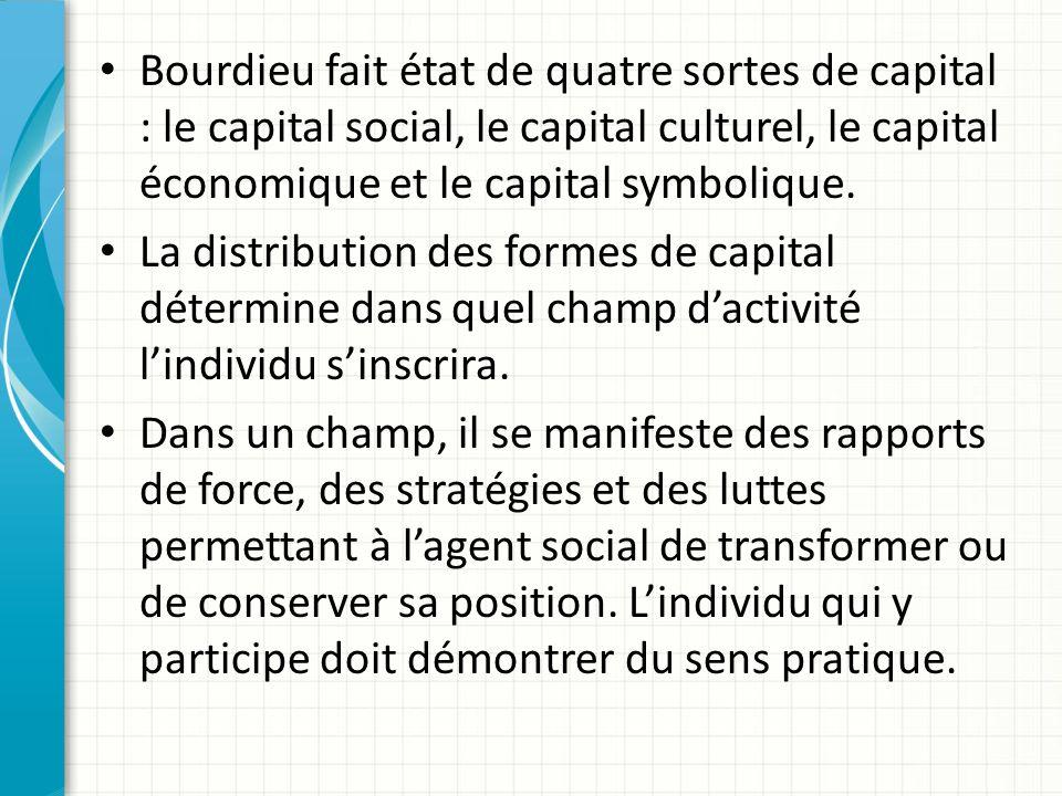 Bourdieu fait état de quatre sortes de capital : le capital social, le capital culturel, le capital économique et le capital symbolique.