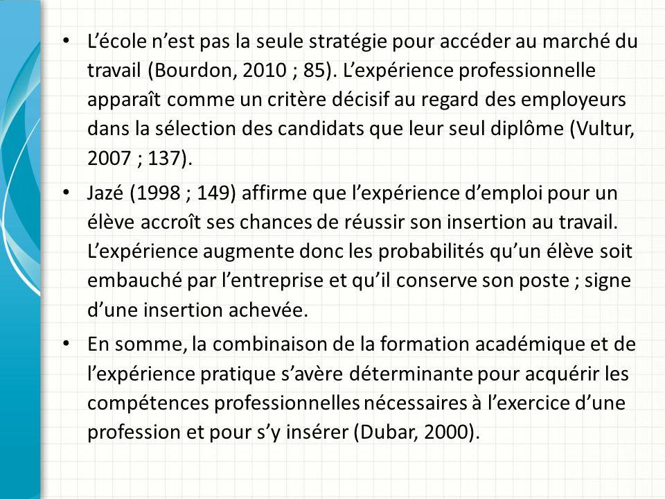 L'école n'est pas la seule stratégie pour accéder au marché du travail (Bourdon, 2010 ; 85). L'expérience professionnelle apparaît comme un critère décisif au regard des employeurs dans la sélection des candidats que leur seul diplôme (Vultur, 2007 ; 137).