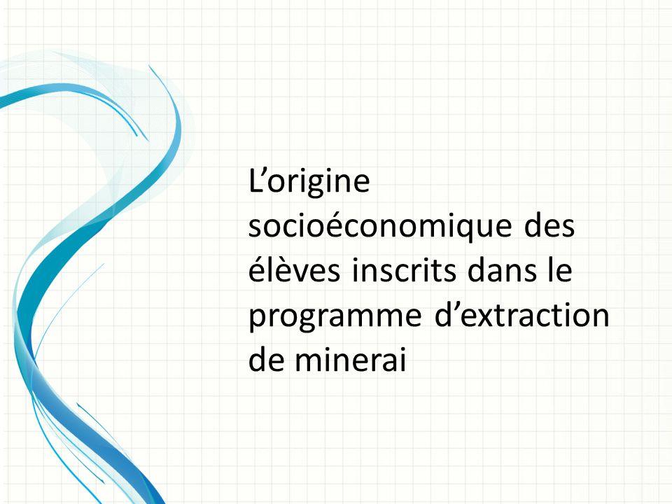 L'origine socioéconomique des élèves inscrits dans le programme d'extraction de minerai