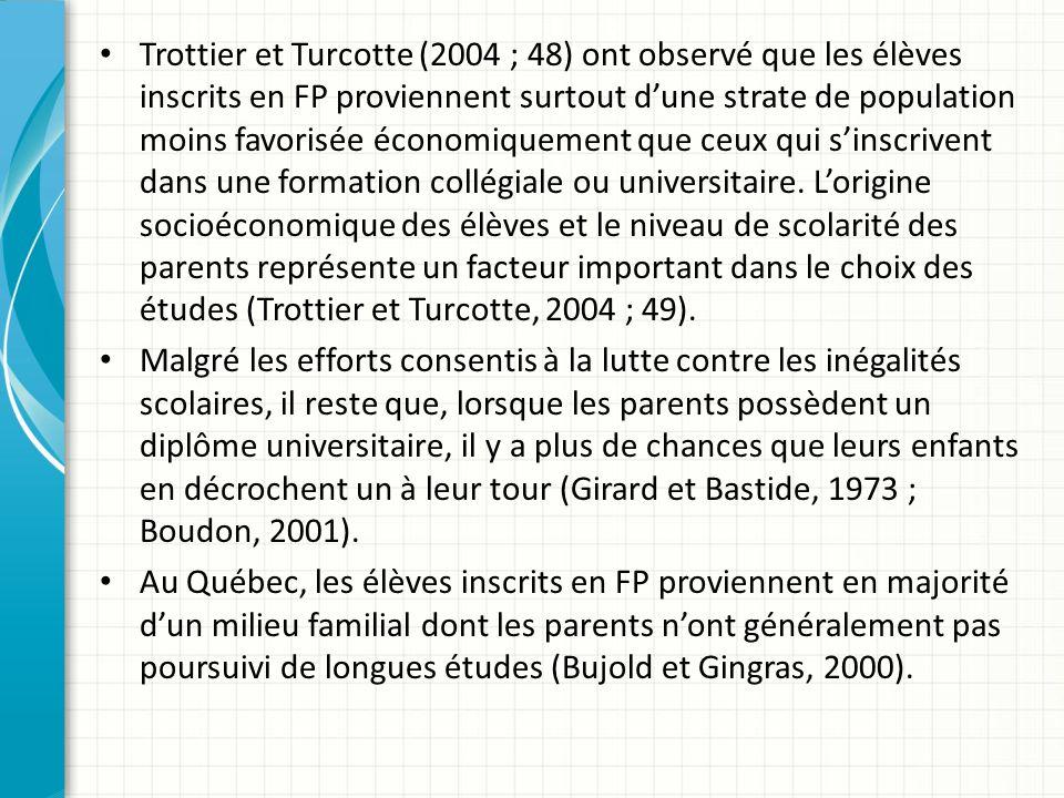 Trottier et Turcotte (2004 ; 48) ont observé que les élèves inscrits en FP proviennent surtout d'une strate de population moins favorisée économiquement que ceux qui s'inscrivent dans une formation collégiale ou universitaire. L'origine socioéconomique des élèves et le niveau de scolarité des parents représente un facteur important dans le choix des études (Trottier et Turcotte, 2004 ; 49).