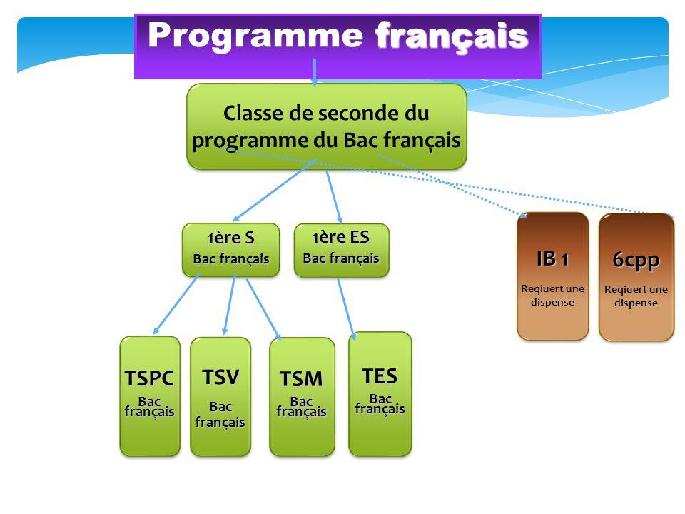 Classe de seconde du programme du Bac français