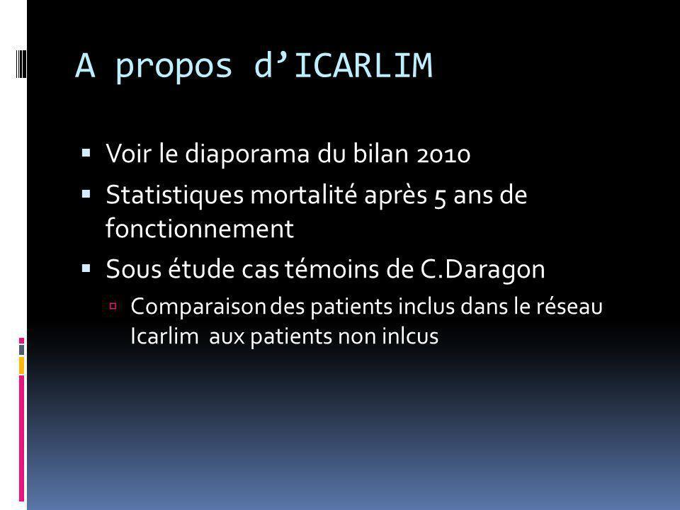 A propos d'ICARLIM Voir le diaporama du bilan 2010