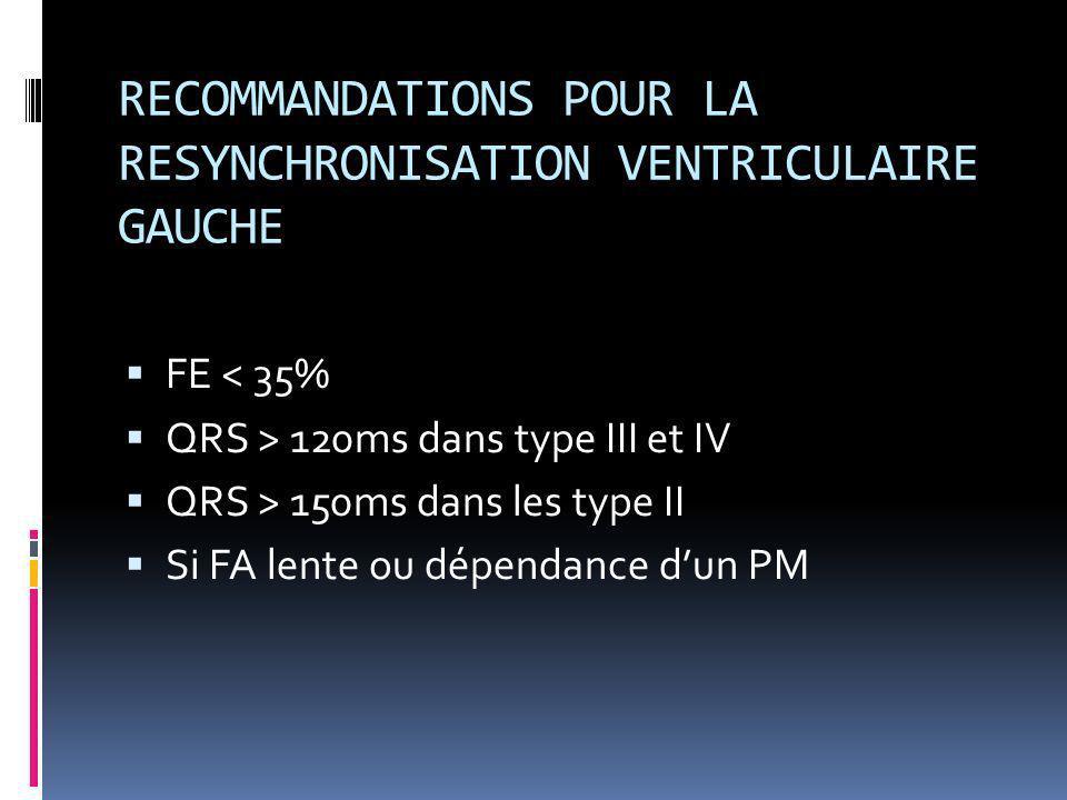 RECOMMANDATIONS POUR LA RESYNCHRONISATION VENTRICULAIRE GAUCHE