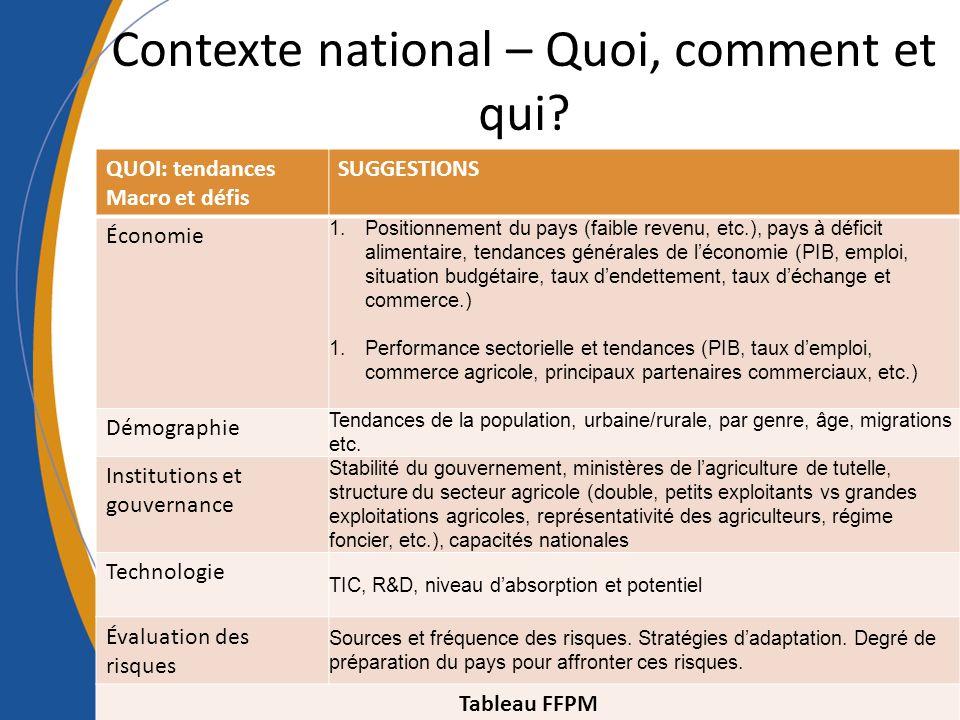 Contexte national – Quoi, comment et qui