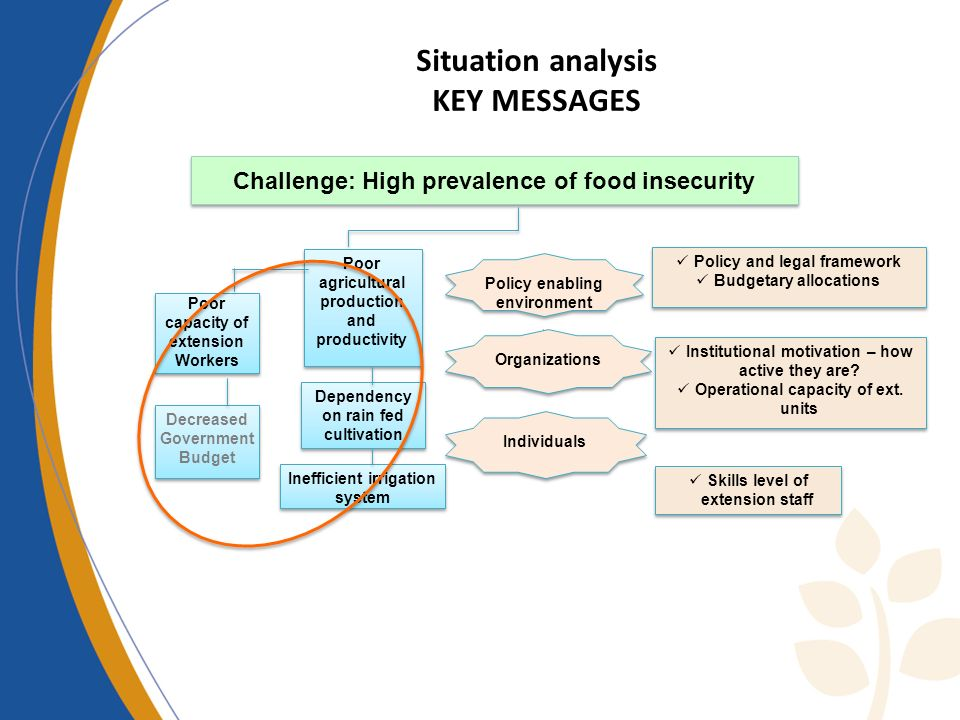 Situation analysis KEY MESSAGES