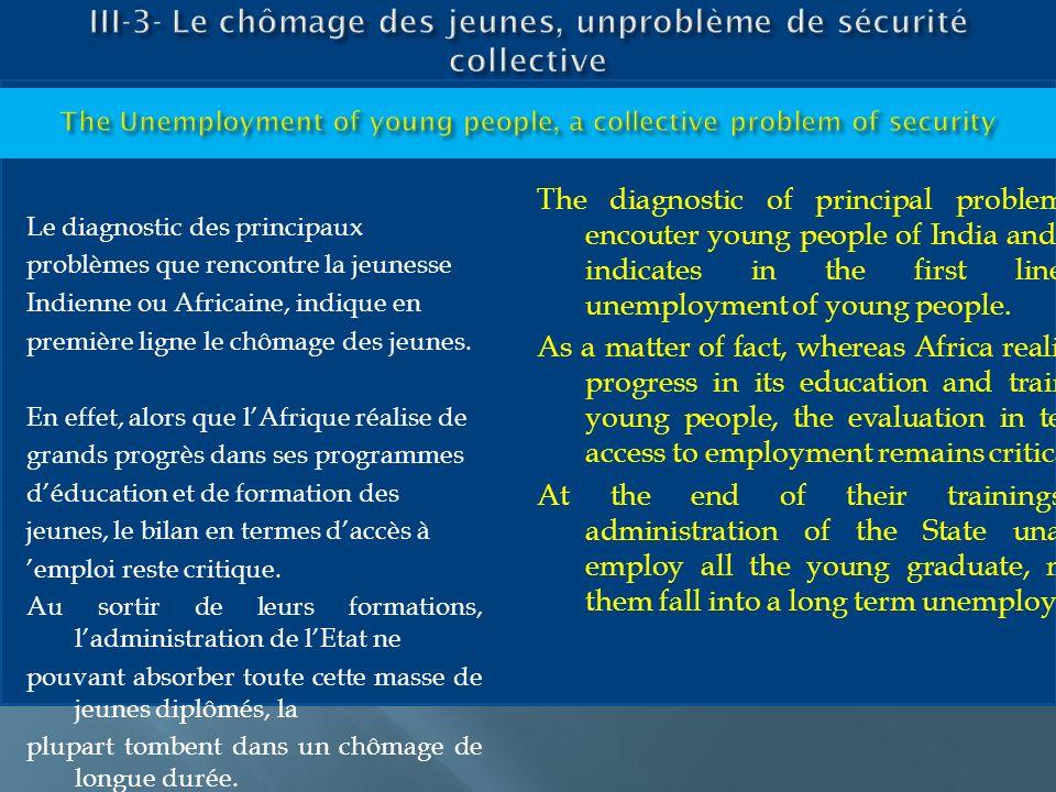 III-3- Le chômage des jeunes, unproblème de sécurité collective
