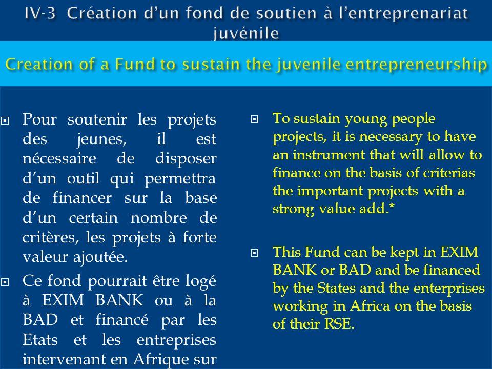 IV-3 Création d'un fond de soutien à l'entreprenariat juvénile
