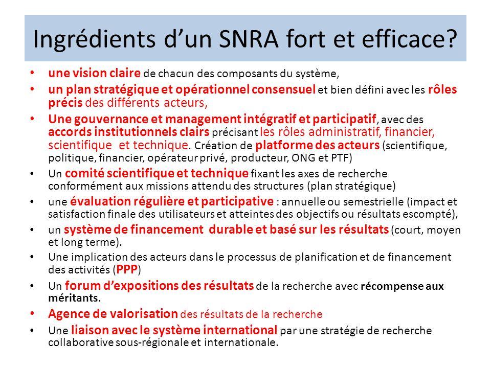 Ingrédients d'un SNRA fort et efficace