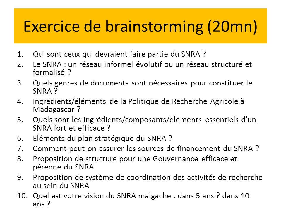 Exercice de brainstorming (20mn)