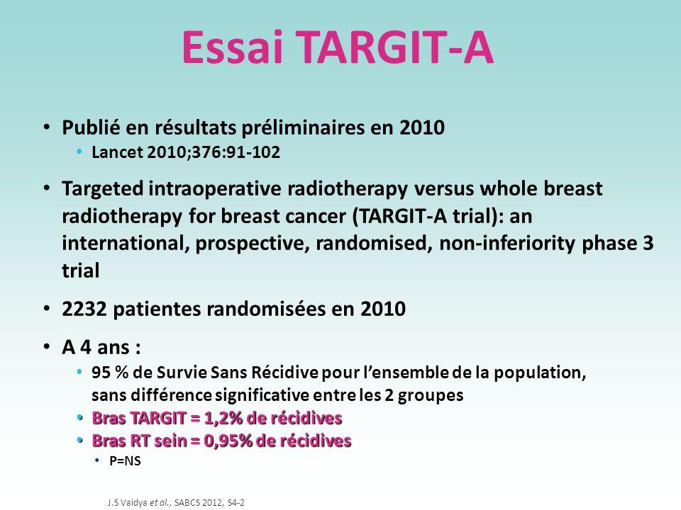 Essai TARGIT-A Publié en résultats préliminaires en 2010