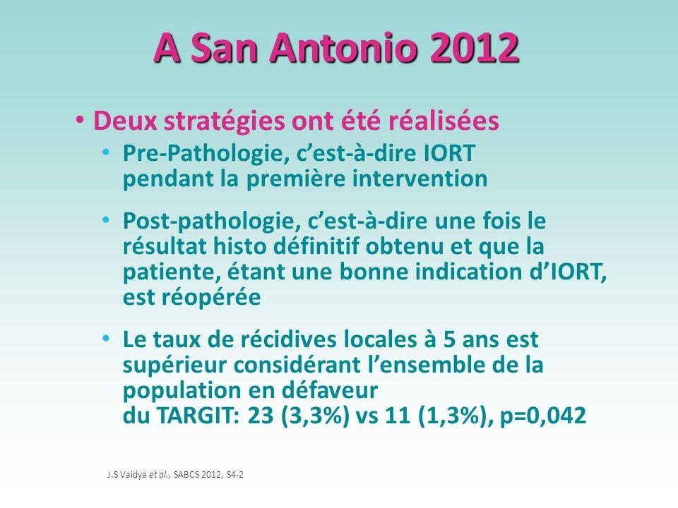 A San Antonio 2012 Deux stratégies ont été réalisées