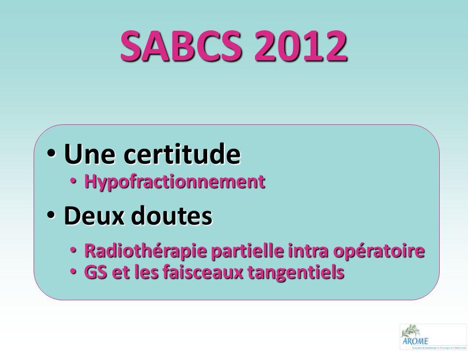 SABCS 2012 Une certitude Deux doutes Hypofractionnement