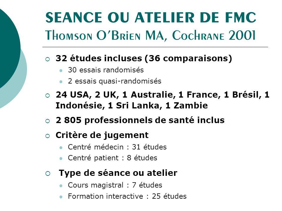SEANCE OU ATELIER DE FMC Thomson O'Brien MA, Cochrane 2001