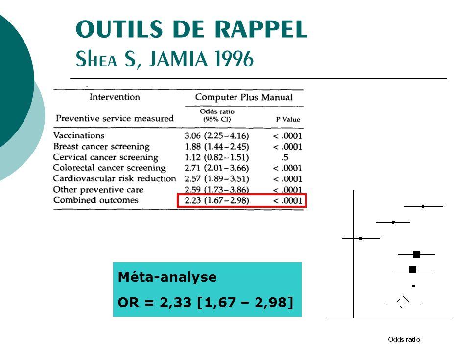 OUTILS DE RAPPEL Shea S, JAMIA 1996