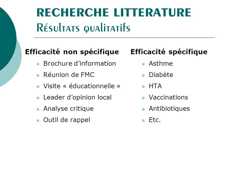 RECHERCHE LITTERATURE Résultats qualitatifs