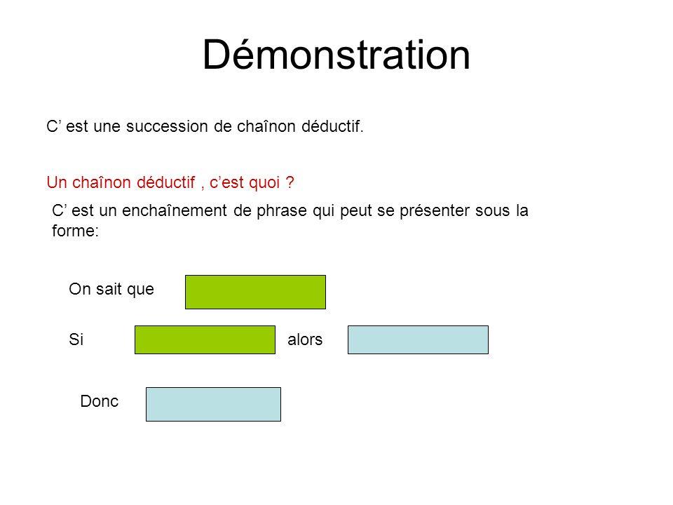 Démonstration C' est une succession de chaînon déductif.