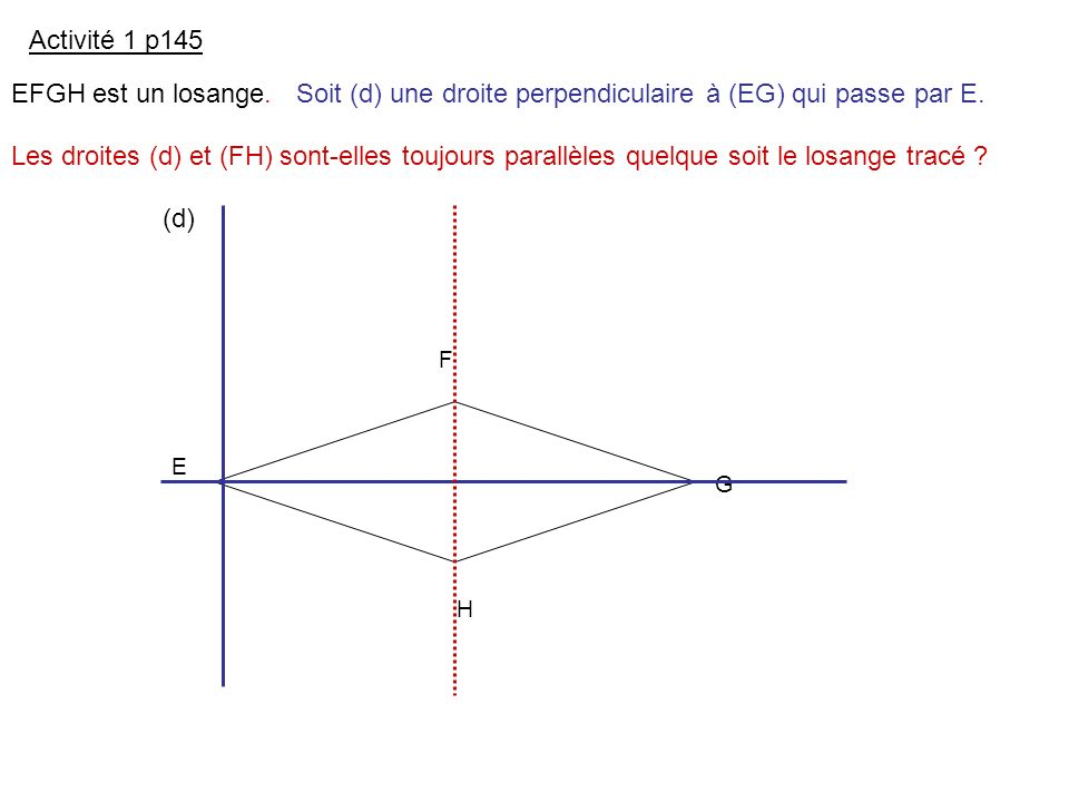 Soit (d) une droite perpendiculaire à (EG) qui passe par E.