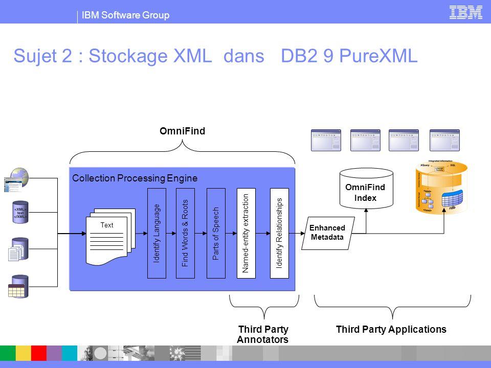 Sujet 2 : Stockage XML dans DB2 9 PureXML