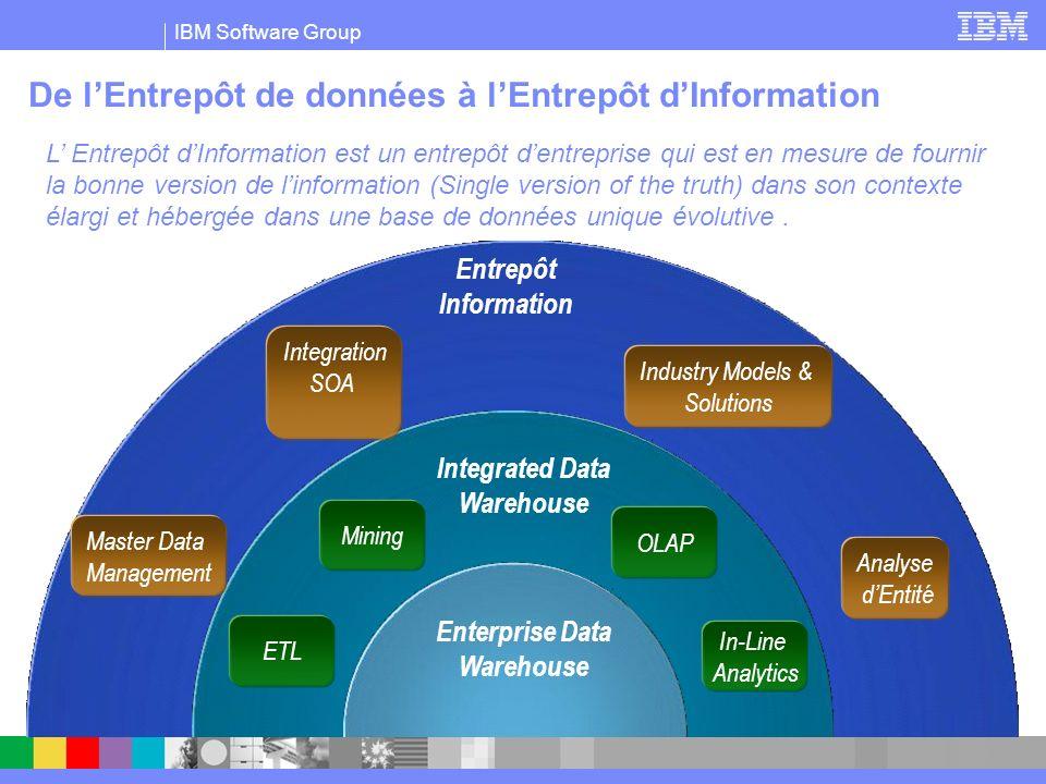 De l'Entrepôt de données à l'Entrepôt d'Information
