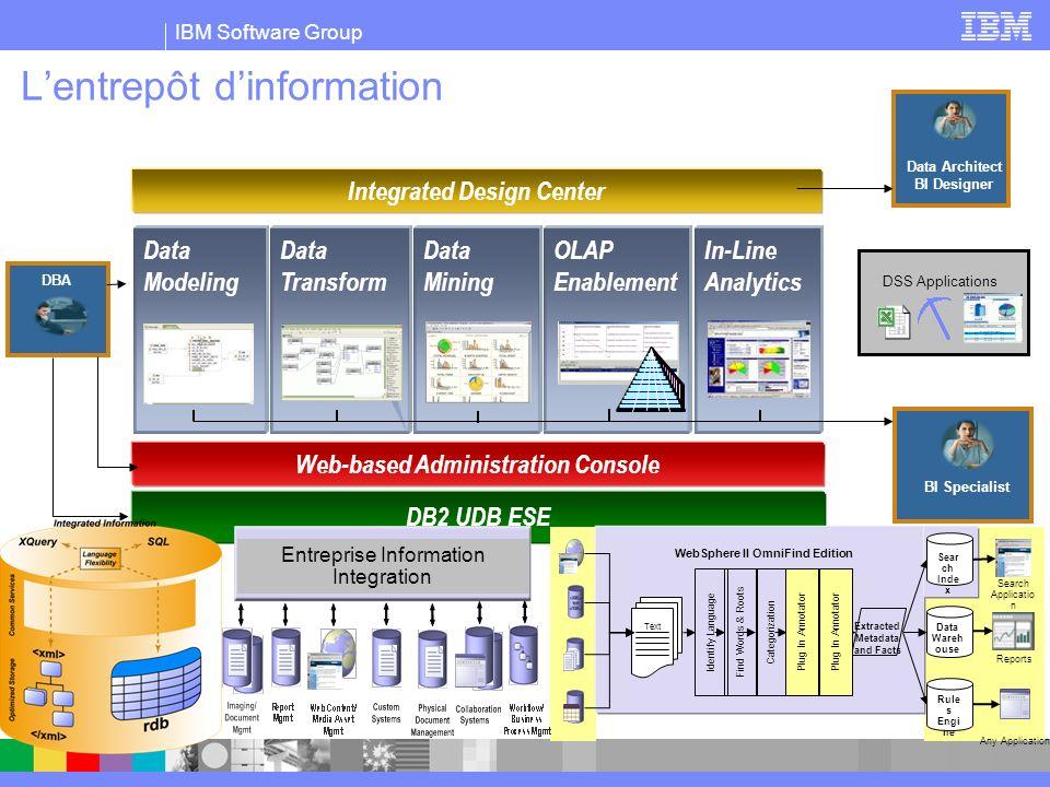 L'entrepôt d'information