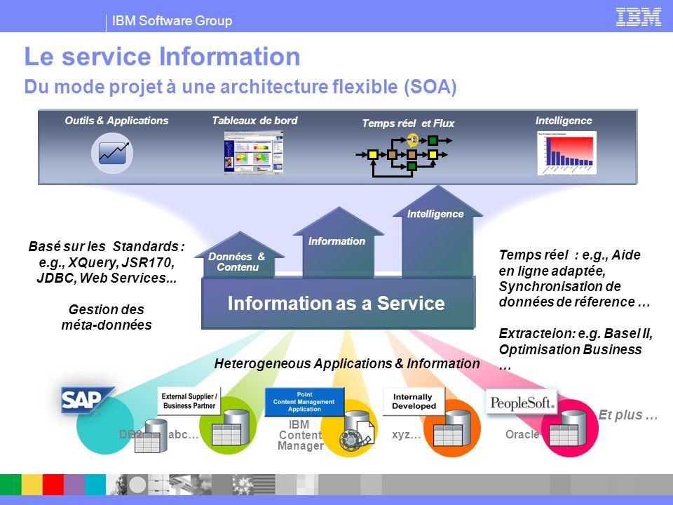 Basé sur les Standards : e.g., XQuery, JSR170, JDBC, Web Services...