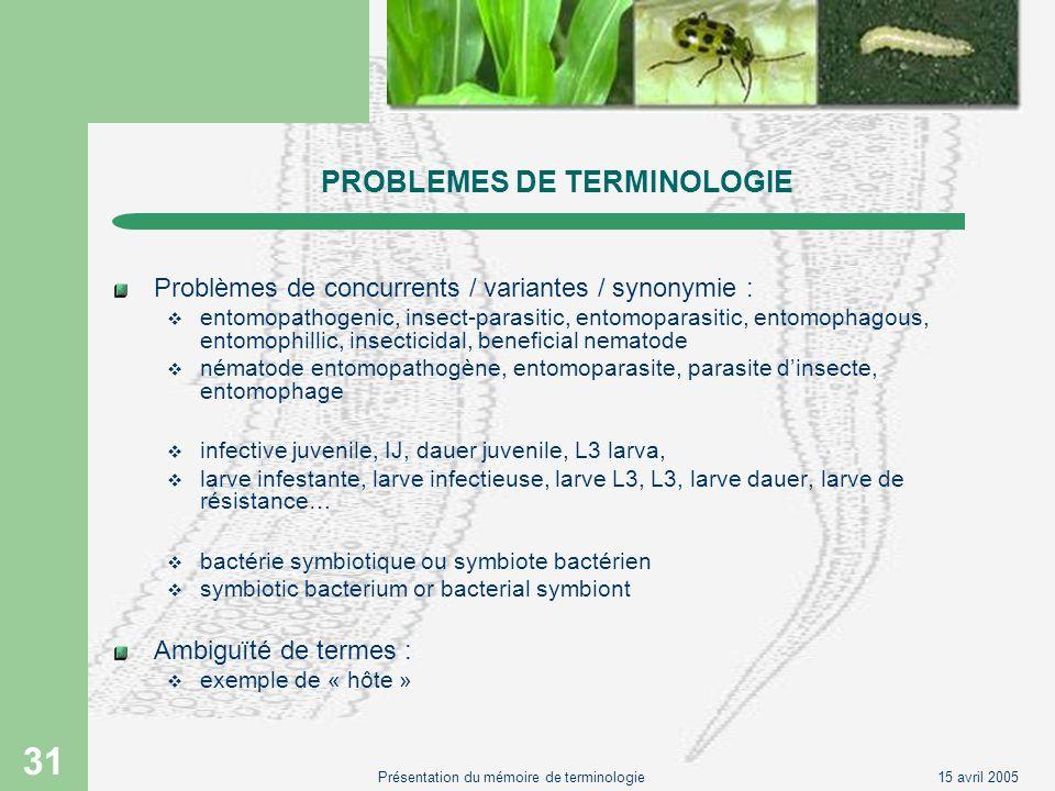 PROBLEMES DE TERMINOLOGIE
