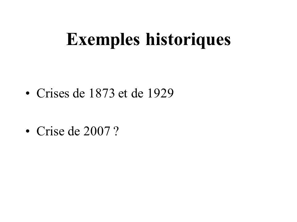 Exemples historiques Crises de 1873 et de 1929 Crise de 2007