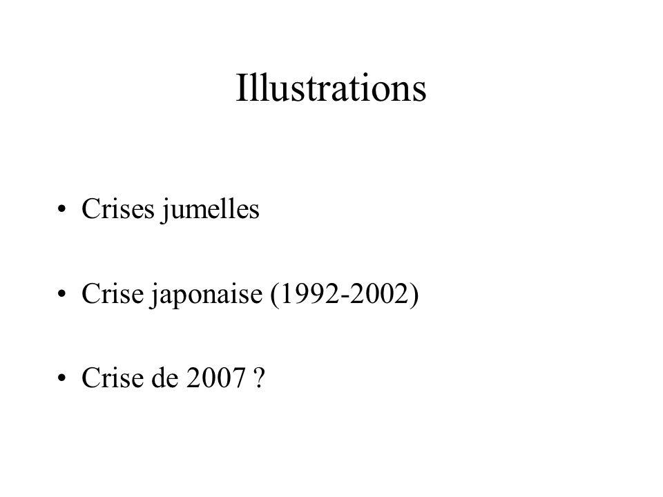 Illustrations Crises jumelles Crise japonaise (1992-2002)
