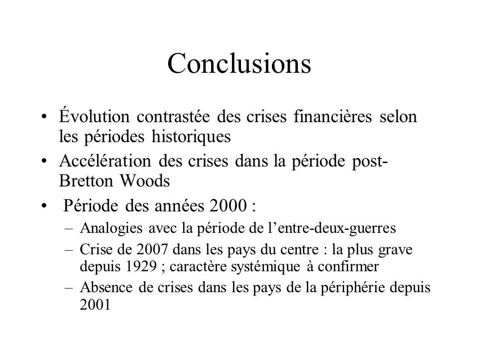 Conclusions Évolution contrastée des crises financières selon les périodes historiques. Accélération des crises dans la période post-Bretton Woods.